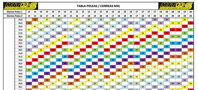 POLEAS MITOOS TABLA